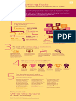 5 Facts Infographic