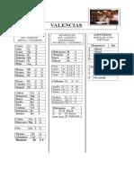 G-15-VALENCIAS-ST.doc