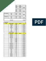 Trader Website Fund Details_w_Summary | American Depositary