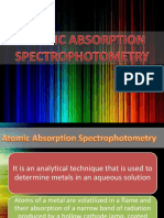 Atomic Absorption