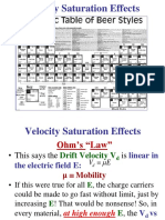Transport4 - High Electric Fields - Velocity Saturation.ppt
