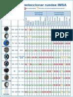 Guia-para-seleccionar-una-rueda-IMSA-2017.pdf
