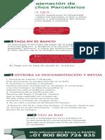 Enajenacion de Derechos Parcelarios. Infografía RAN