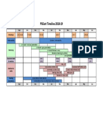 PGCert Timeline 2018-19