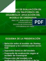Esquema de evaluación según modelo de Greenspan
