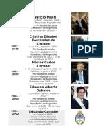 Nómina Presidencial Argentina