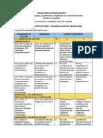Matriz de Identificacion y Priorizacion de Problemas