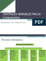 Capitulo 2 Centrales Hidroeléctricas