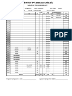 Monthly Expenses Report