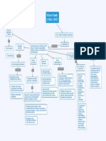 Mapa Conceptual Victor Frank