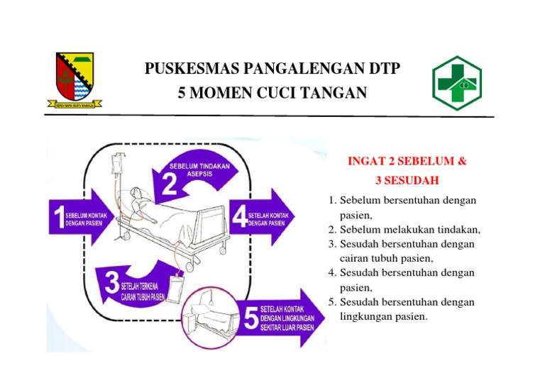 5 Momen Cuci Tangan Docx