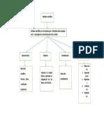 Proyecto de Envestigacion de Medina PDF