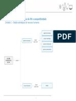 competencias_gerenciais_sin_m1u1.pdf
