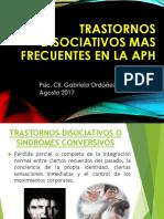 Trastornos Disociativos Frecuentes en La Aph.