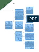 Analisis Estadistico de Los Datos Sociologicos.