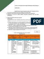2. LK A4 Analisis SKL, KI, KD Dan Linearitas Pasangan KD KLP6 Aniasi 2D_jose_32