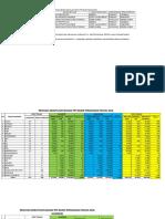 Perhitungan Bahan Alat Ppi 2018
