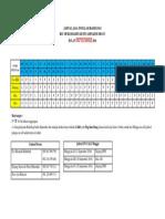 Perhitungan Perencanaan Kebutuhan Radiografer dengan Metode WISN BARU.docx