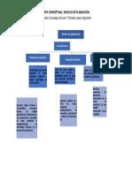 MAPA CONCEPTUAL nivel planeacion.docx