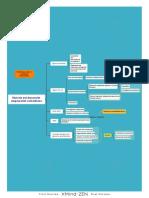 Historia del desarrollo empresarial Colombiano.pdf