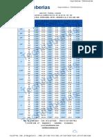 TABLA ESPECIFICACION TUBERIA.pdf