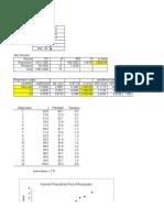 Data Uji Model Regresi Linier Berganda