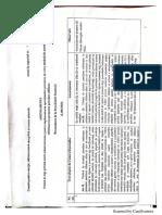 Amendamente-senat-offshore.pdf