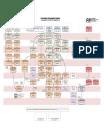 mapa_curricular_ingQui.pdf