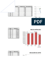 Data Japon