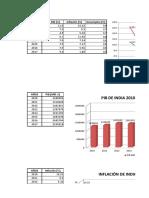 Data India