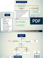 Serie de Diagramas Conceptuales t1 Fisicoquímica