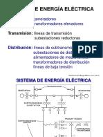 Introducción i.e. (1)