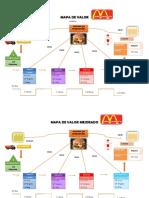 Mapa de Valor de Mac Donalds