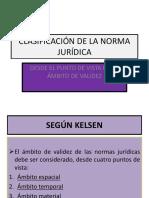 Clasificación de La Norma Jurídica Por Su Ámbito de Validez