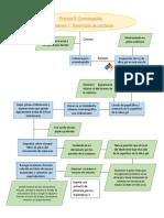 Diagrama de flujo practica 5