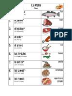 la cena vocabulary list 2017