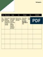 Guia para análise fílmica