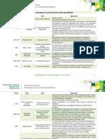 Cronologiateoriageneraldesistemas.pdf