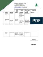 9.1.3 Ep 3 Evaluasi Dan Tindak Lanjut Rencana Peningkatan Mutu Layanan Klinis Dan Keselamatan Pasien