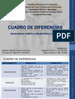 Diferencias Angelica Perez