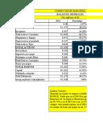 Analisis Vertical y Horizontal Jose Mario Portela
