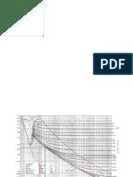 Grafik Pipa Kasar