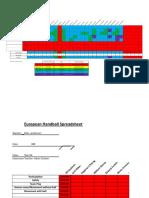 european handball assessment