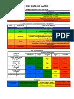 Skp. Form Studi Kasus i - Risk Grading Matrix