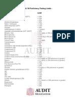 Lista de Verificacion Laboratorio Clinico