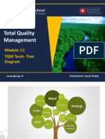 1465651149 TQM - 601 Module 11- Quality Tools Tree Diagram