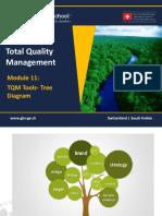 1465651149 TQM - 601 Module 11- Quality Tools Tree Diagram