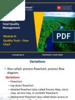 1465651080 TQM - 601 Module 8- Quality Tools - Flow Chart