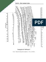Diagramas e Tabelas - Op Un II - Nomografo DePriester