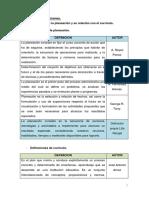 La Función de La Planeación y Su Relación Con El Currículo.